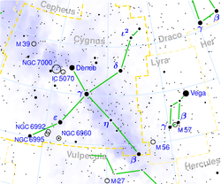 Planetarium :: Constellation of the Month